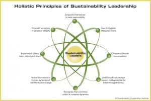 SustainableLeadership2